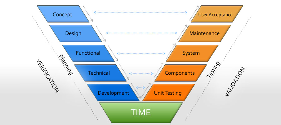 using scrum in global software development a systematic literature review